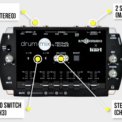 Drum Mix Web